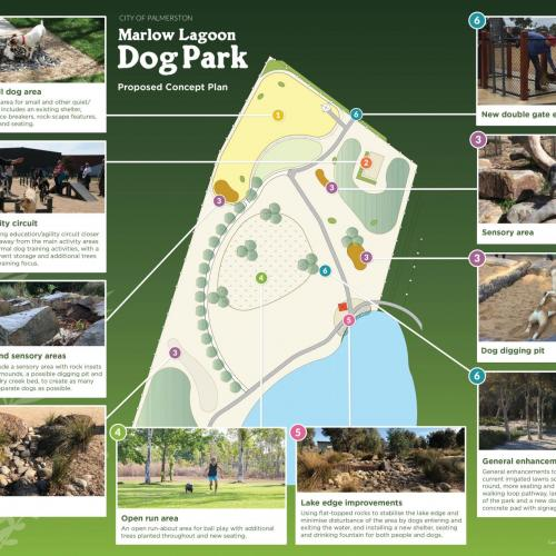 Marlow Lagoon Dog Park Proposed Concept Plan